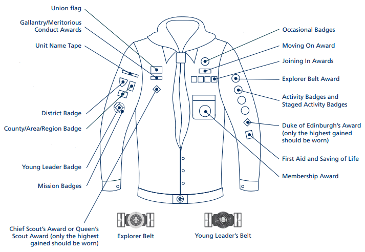 Image showing badge placement on the Explorer Scout uniform.